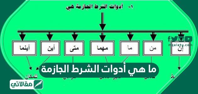 ما هي ادوات الشرط الجازمة في اللغة العربية والقرآن الكريم