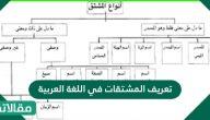 تعريف المشتقات في اللغة العربية وما هي انواع المشتقات