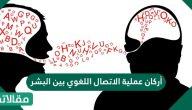 أركان عملية الاتصال اللغوي بين البشر