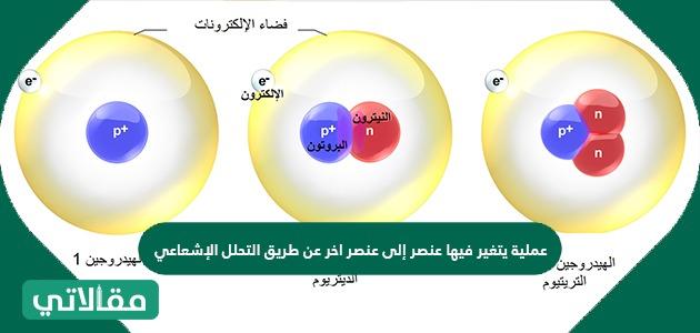 عملية يتغير فيها عنصر إلى عنصر اخر عن طريق التحلل الإشعاعي