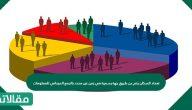 تعداد السكان يتم عن طريق جهة رسمية في زمن غير محدد بالجمع الميداني للمعلومات