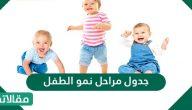 جدول مراحل نمو الطفل الجسدية والعقلية