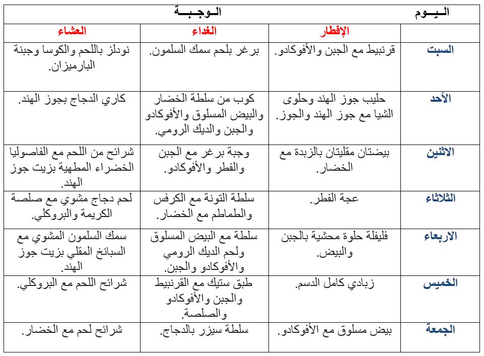 نظام الكيتو جدول