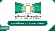 تخصصات جامعة تبوك والنسب المطلوبه وخطوات التقديم