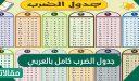 جدول الضرب كامل بالعربي