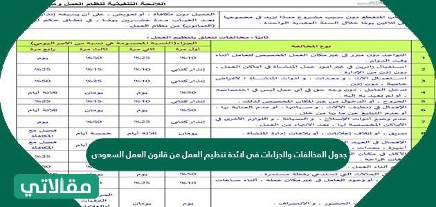 جدول المخالفات والجزاءات فى لائحة تنظيم العمل من قانون العمل السعودي
