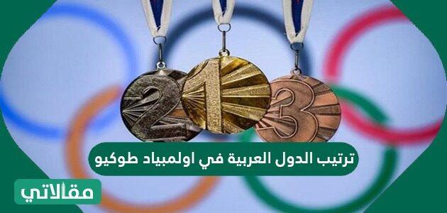 ترتيب الدول العربية في اولمبياد طوكيو 2020