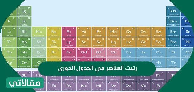 رتبت العناصر في الجدول الدوري حسب
